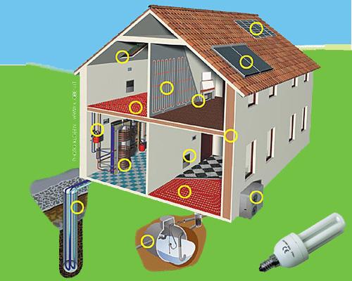 Un punto informativo sul risparmio energetico