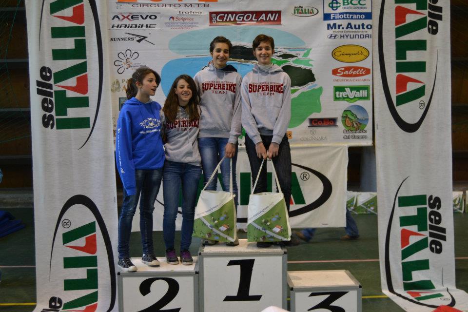 Superbike team, esordio positivo nella Conero Cup