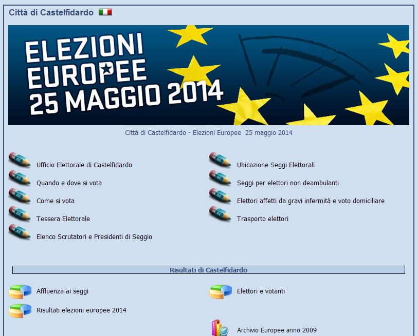 Europee 2014  - Elenco liste ammesse Italia centrale