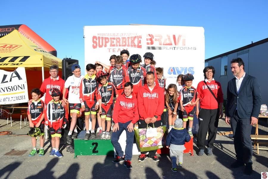 La superbike vince il memorial Riccobelli