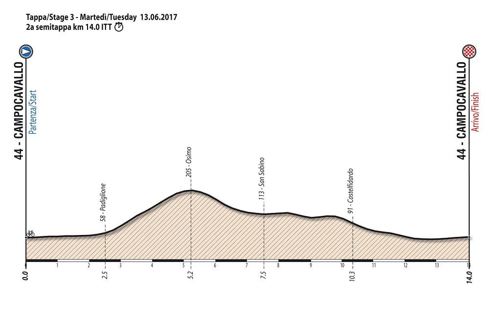 Martedì passa il Giro, limitazioni alla circolazione